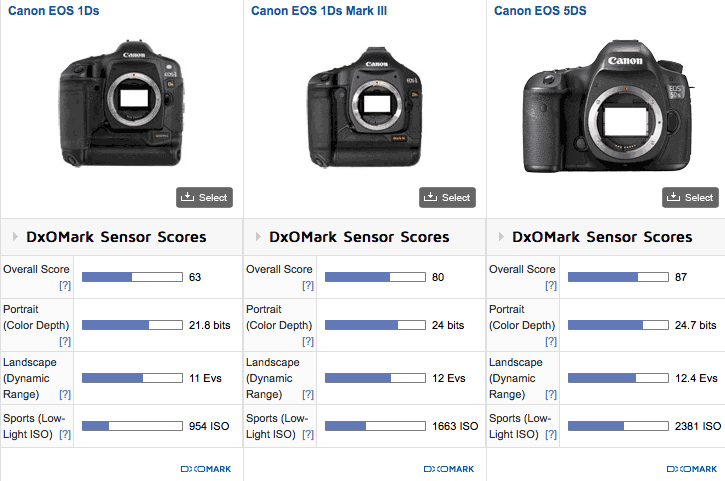 Canon 5Ds print performance review - testing image quality with prints