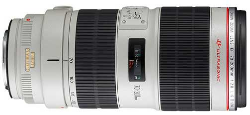 EF 70-200mm F2.8 L IS II USM lens