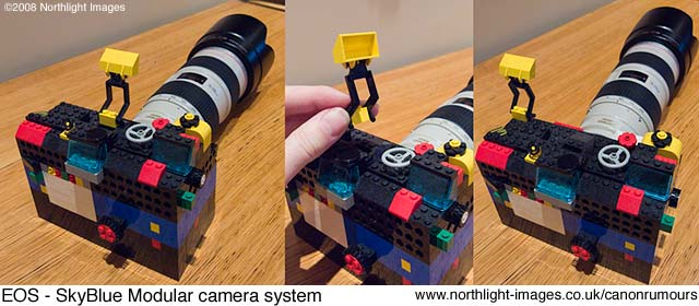 EOS SkyBlue modular camera system