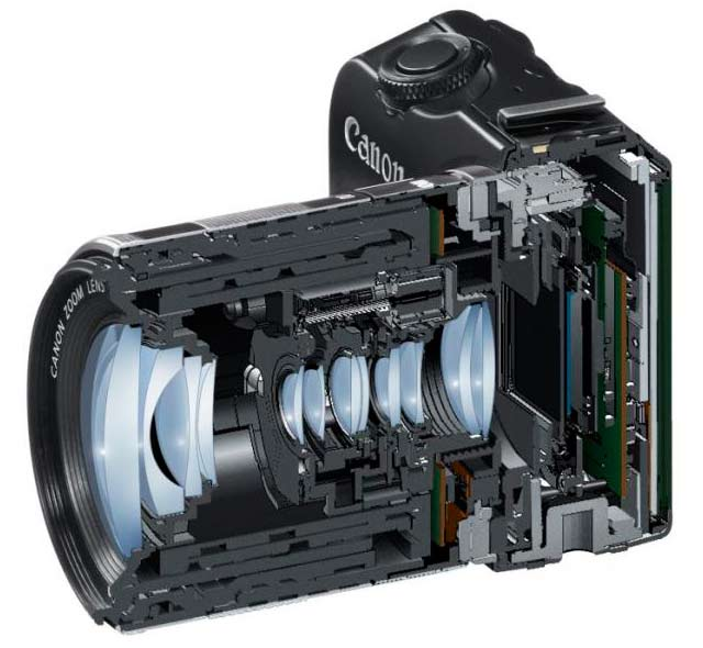 sectional view of the eos m with 18-55 lens