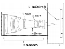 300mm f2.8 lens in patent