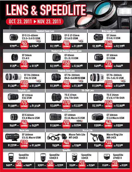 Canon instant rebates Oct 2011
