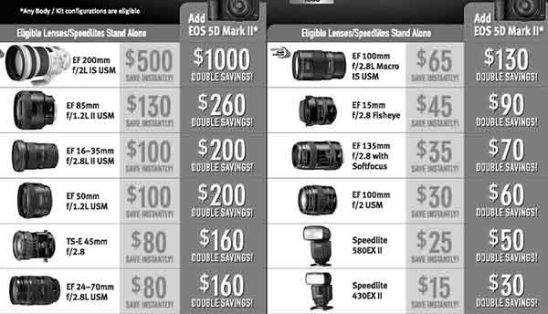 lens rebates from Canon