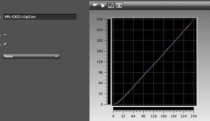 LUT curves for projector