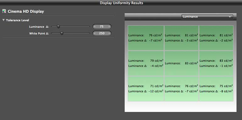 luminance uniformity results