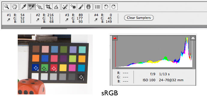 output variations depending on colourspace choice