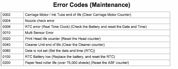 epson 9880 service manual pdf