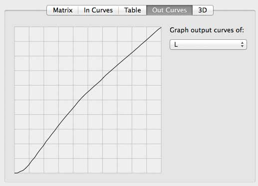 correction curve from a QTR icc correction profile