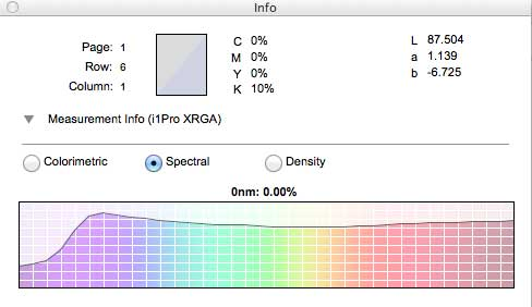spectral response for paper with OBA