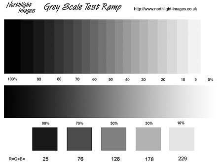 Better Digital Black and White printing on your Inkjet printer