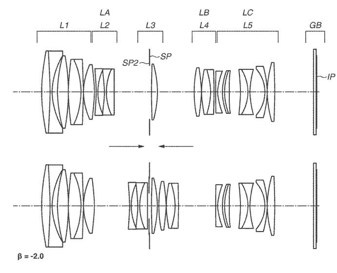RF-macro-lens