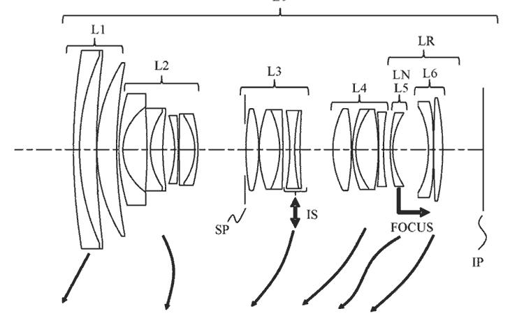 RF24-70_28 lens design